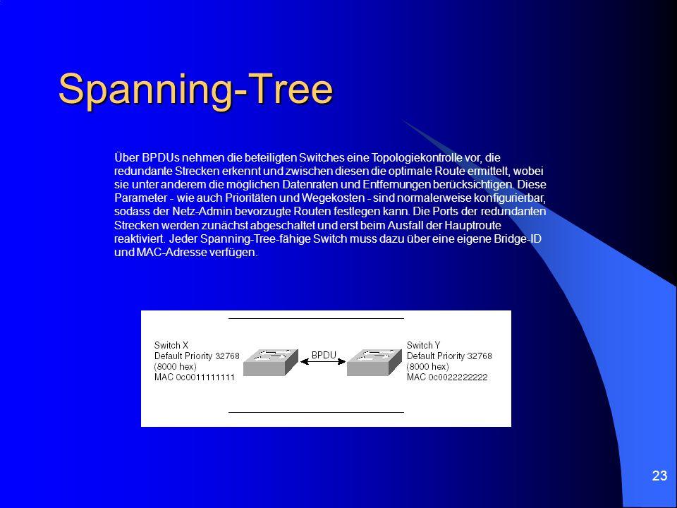 Spanning-Tree