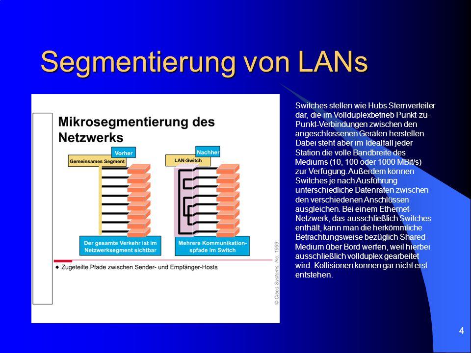 Segmentierung von LANs