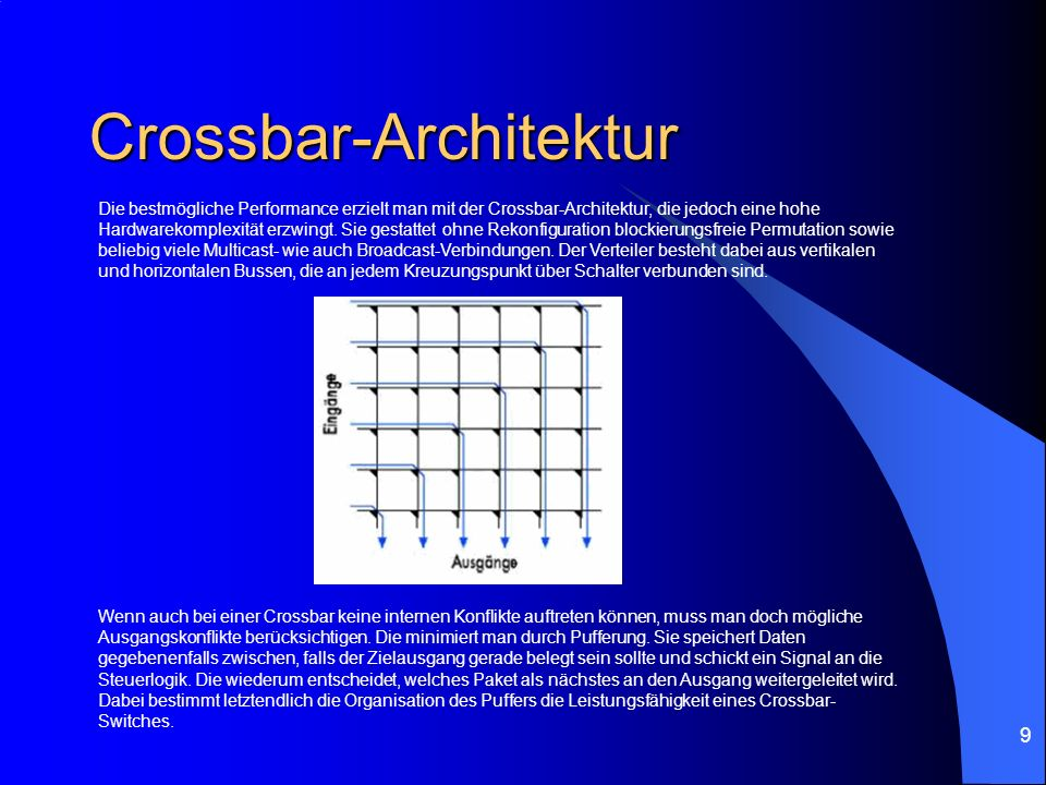 Crossbar-Architektur