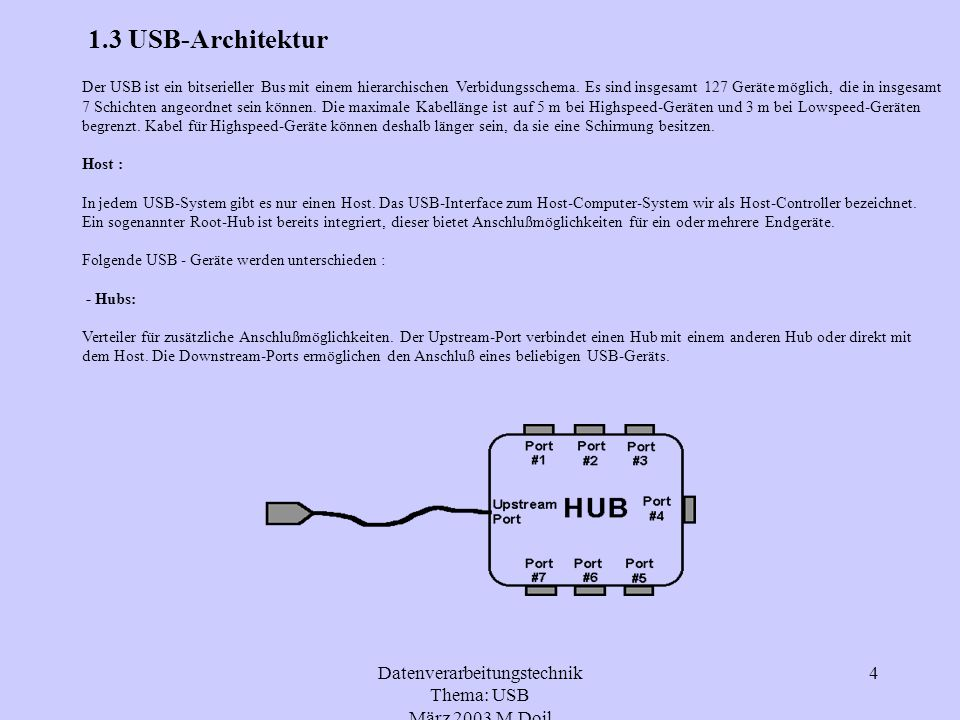 Datenverarbeitungstechnik Thema: USB März 2003 M.Doil
