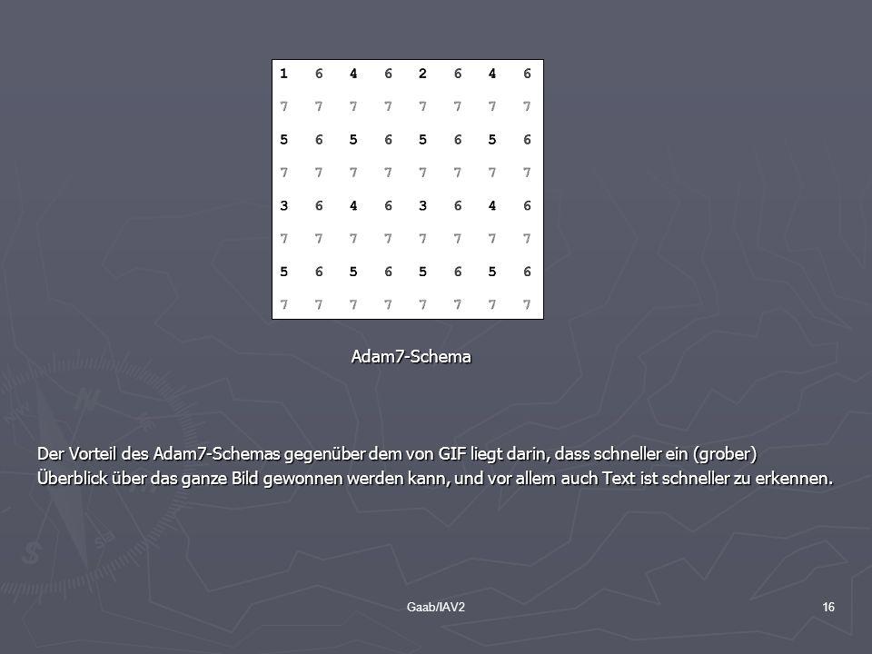 Adam7-Schema Der Vorteil des Adam7-Schemas gegenüber dem von GIF liegt darin, dass schneller ein (grober)