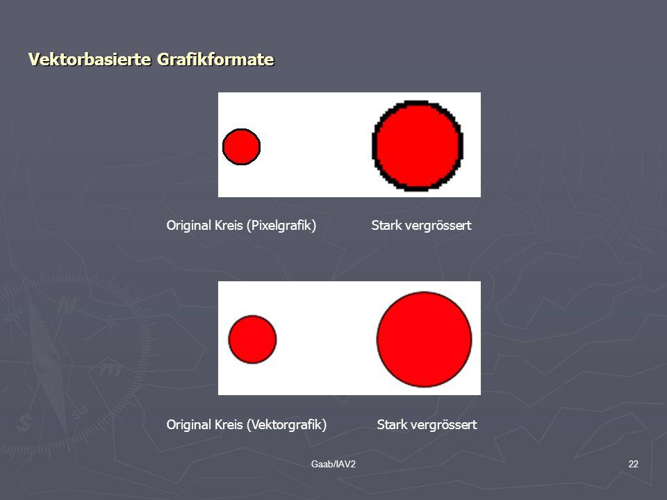 Vektorbasierte Grafikformate