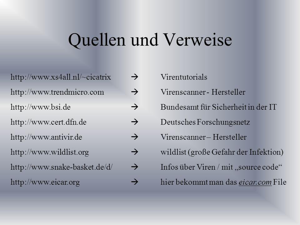 Quellen und Verweise http://www.xs4all.nl/~cicatrix  Virentutorials