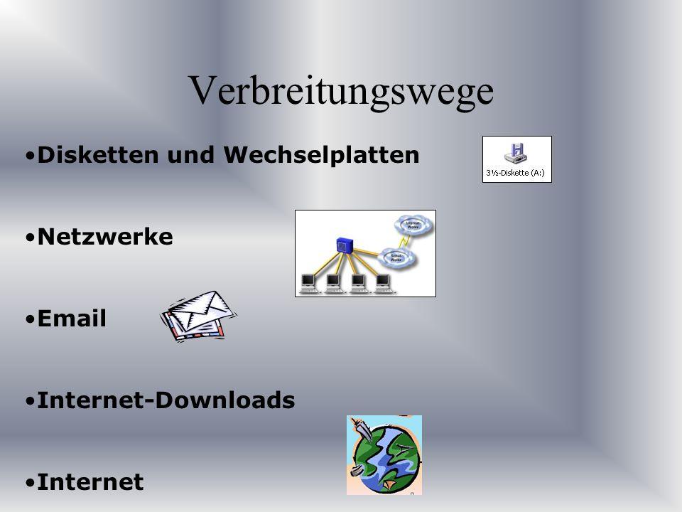 Verbreitungswege Disketten und Wechselplatten Netzwerke Email