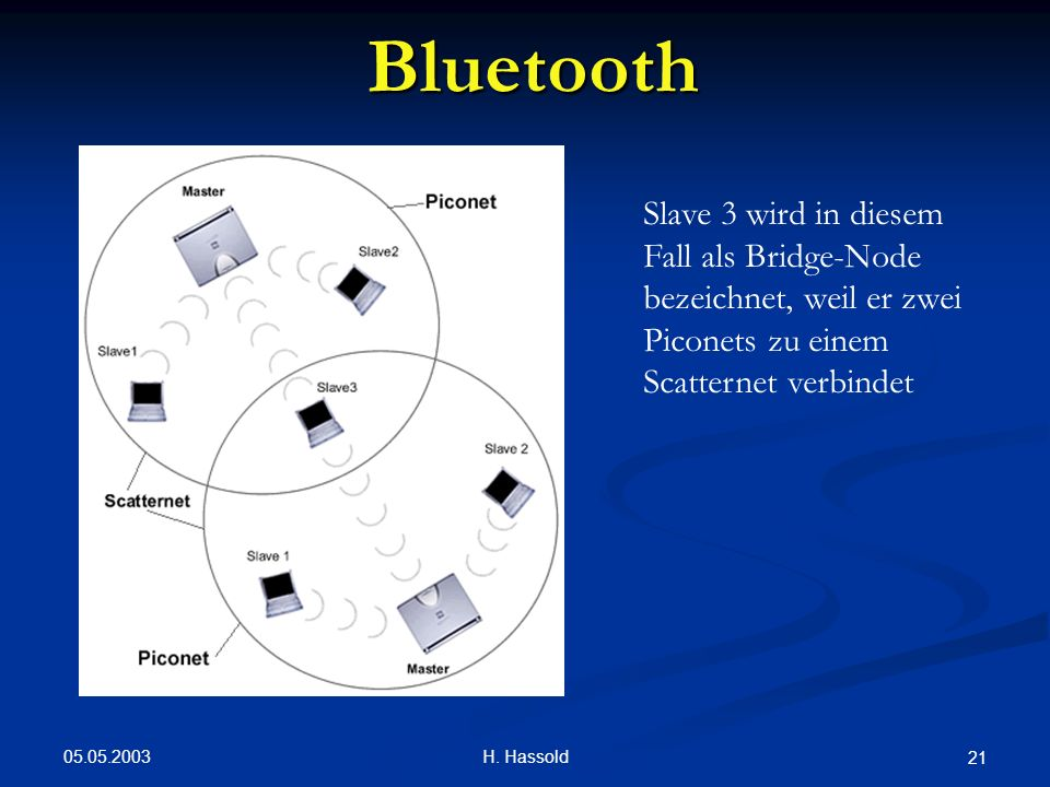 Bluetooth Slave 3 wird in diesem Fall als Bridge-Node bezeichnet, weil er zwei Piconets zu einem Scatternet verbindet.