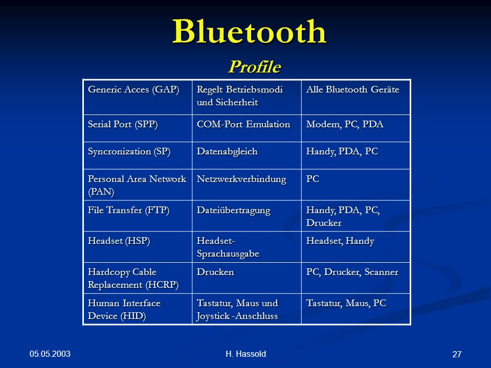 Bluetooth Profile Generic Acces (GAP)