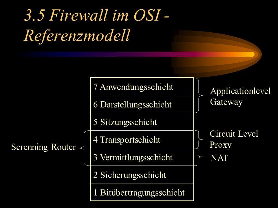 3.5 Firewall im OSI - Referenzmodell