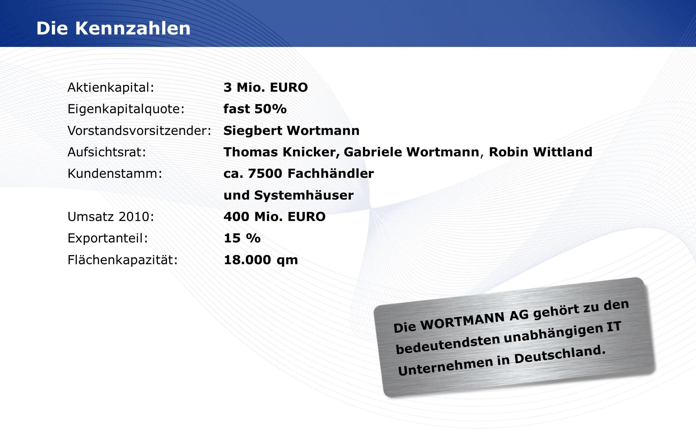 Die Kennzahlen Aktienkapital: 3 Mio. EURO