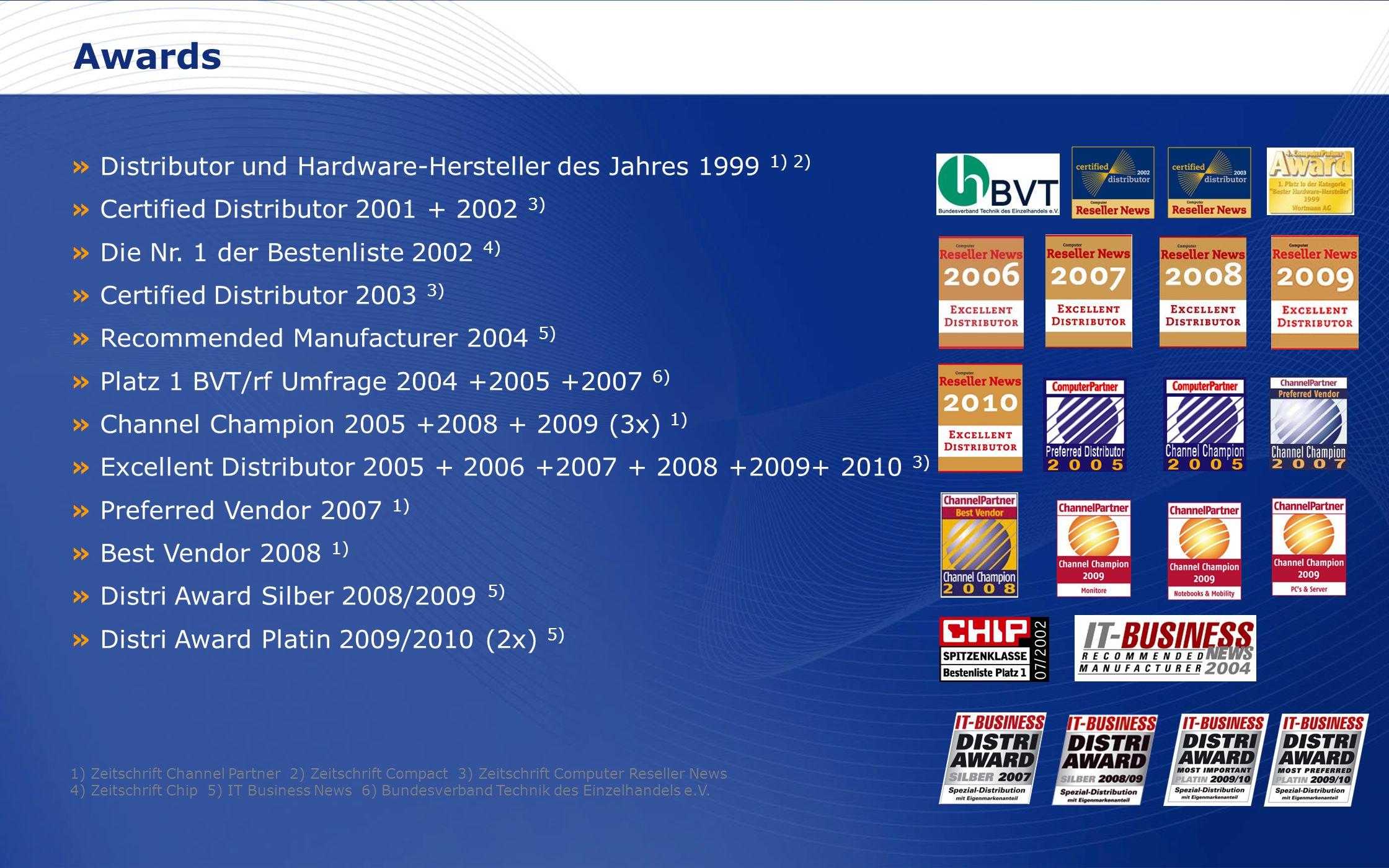 Awards » Distributor und Hardware-Hersteller des Jahres 1999 1) 2)