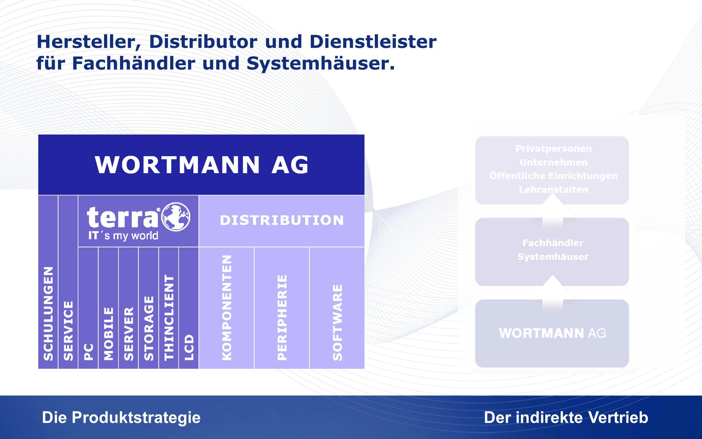Hersteller, Distributor und Dienstleister