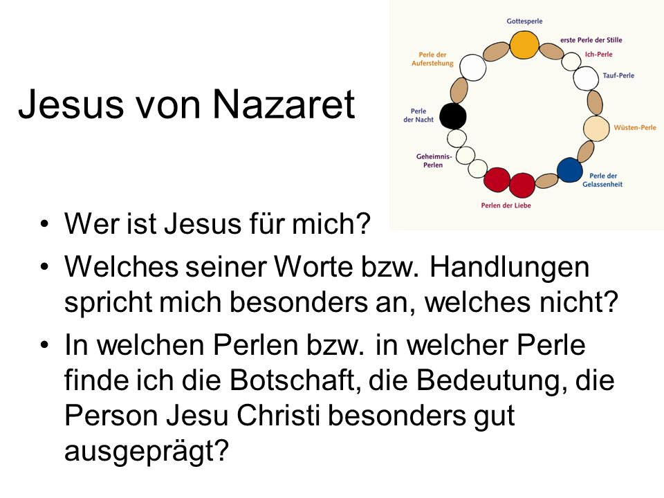 Jesus von Nazaret Wer ist Jesus für mich