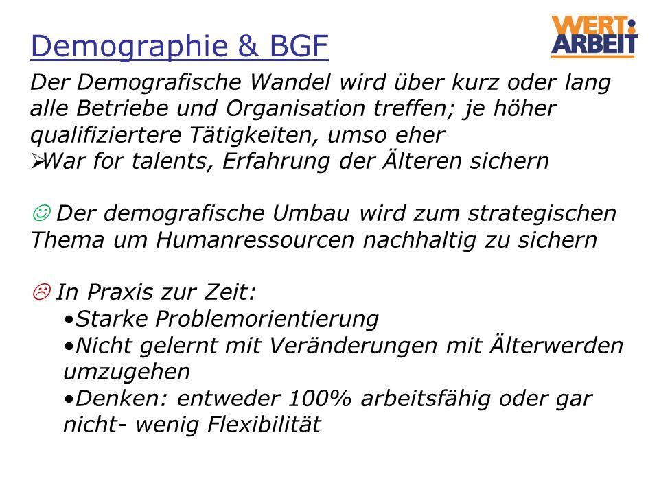 Demographie & BGF