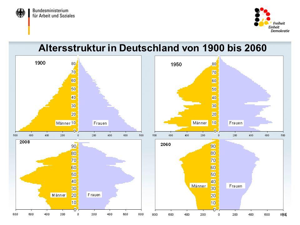 Altersstruktur in Deutschland von 1900 bis 2060