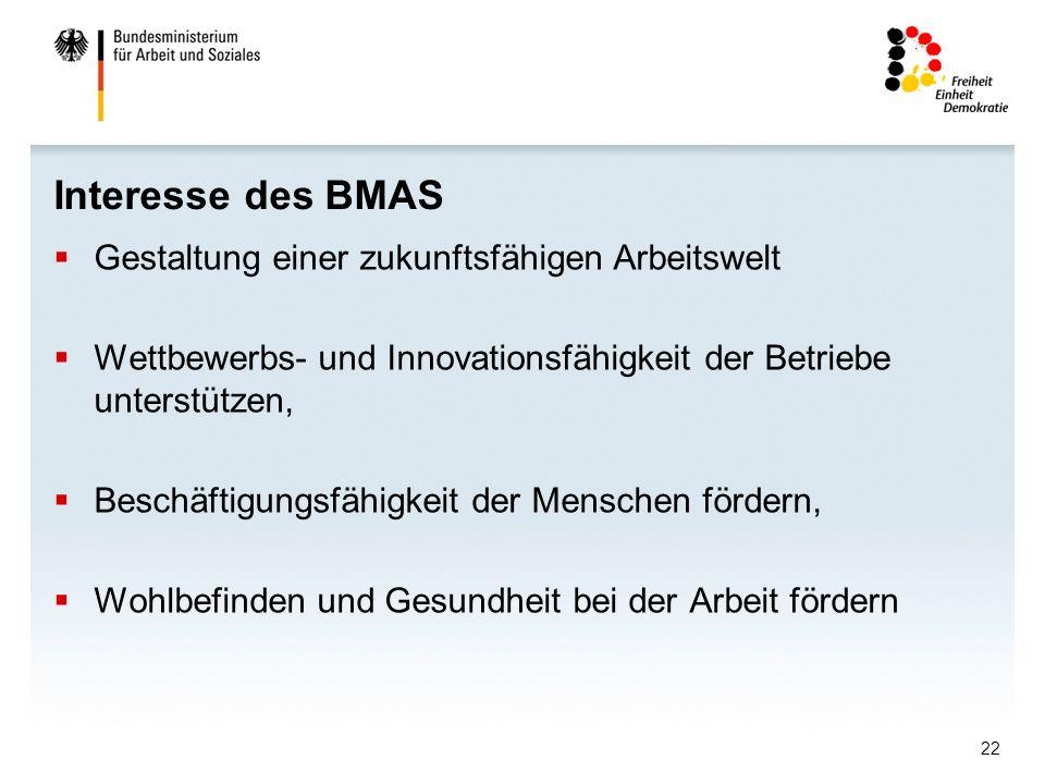 Interesse des BMAS Gestaltung einer zukunftsfähigen Arbeitswelt