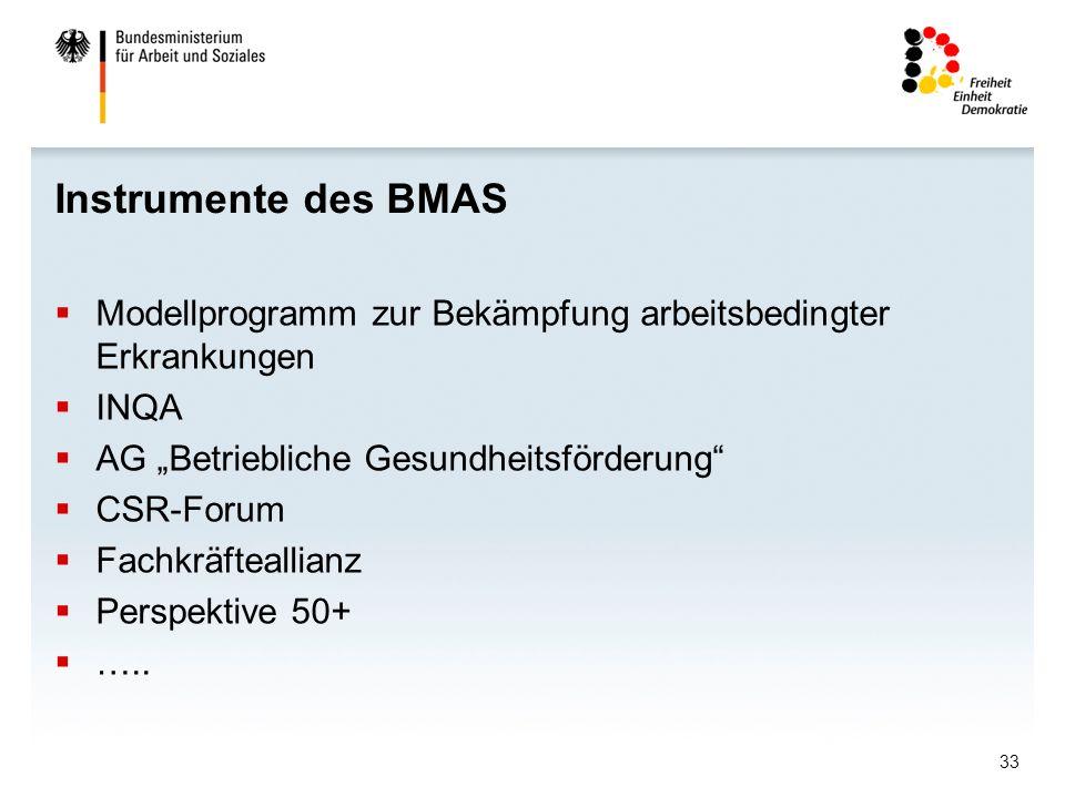"""Instrumente des BMAS Modellprogramm zur Bekämpfung arbeitsbedingter Erkrankungen. INQA. AG """"Betriebliche Gesundheitsförderung"""