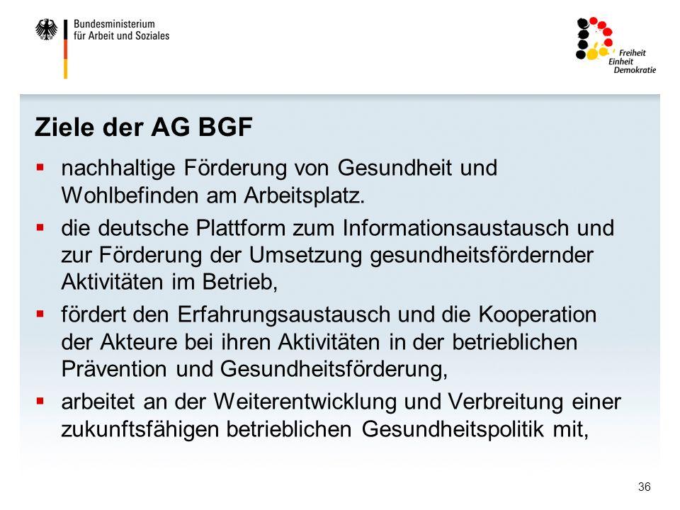 Ziele der AG BGF nachhaltige Förderung von Gesundheit und Wohlbefinden am Arbeitsplatz.