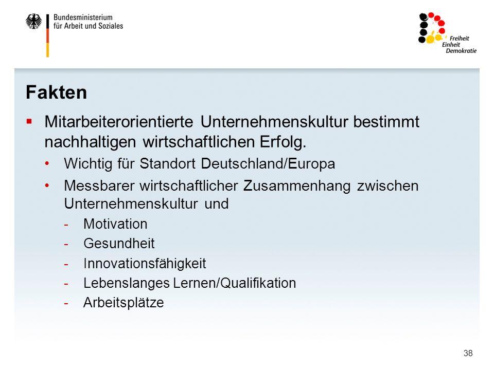 Fakten Mitarbeiterorientierte Unternehmenskultur bestimmt nachhaltigen wirtschaftlichen Erfolg. Wichtig für Standort Deutschland/Europa.
