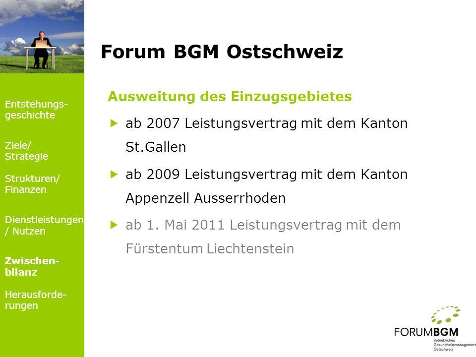 Forum BGM Ostschweiz Ausweitung des Einzugsgebietes