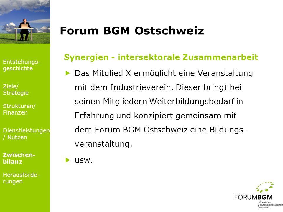 Forum BGM Ostschweiz Synergien - intersektorale Zusammenarbeit