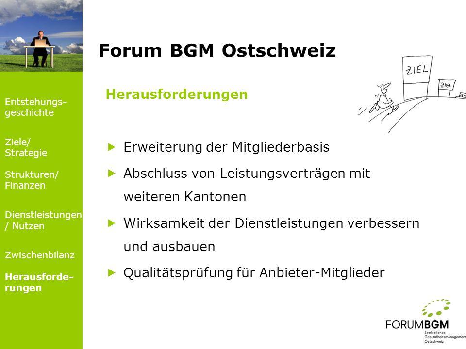Forum BGM Ostschweiz Herausforderungen Erweiterung der Mitgliederbasis