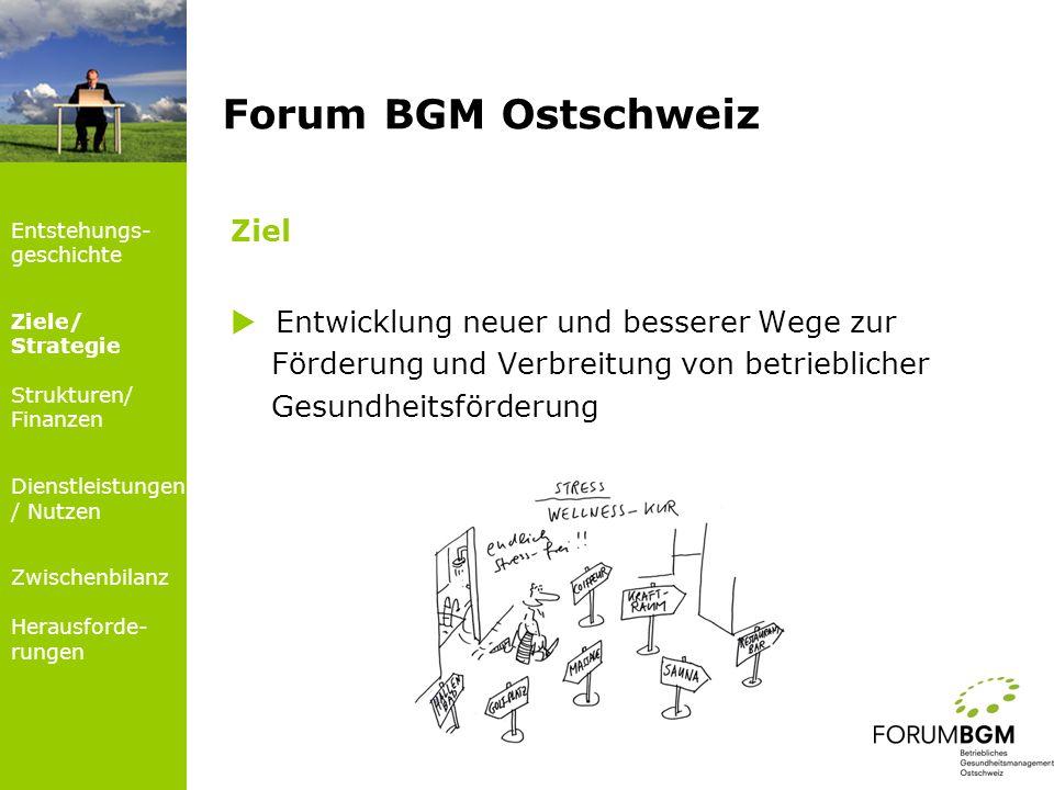 Forum BGM Ostschweiz Ziel