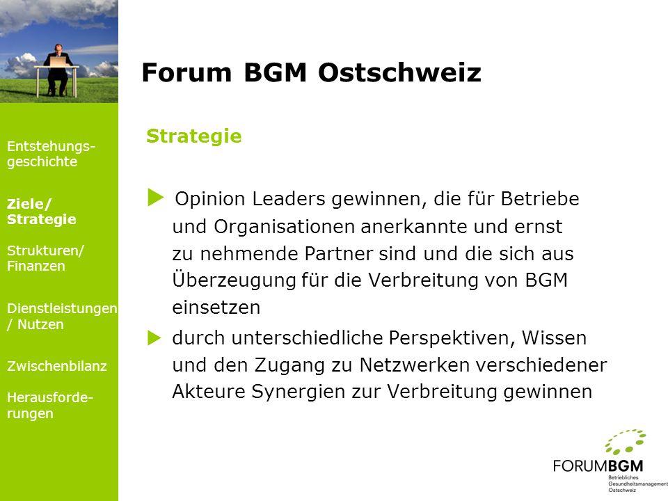 Forum BGM Ostschweiz Strategie.