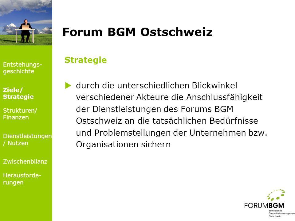 Forum BGM Ostschweiz Strategie