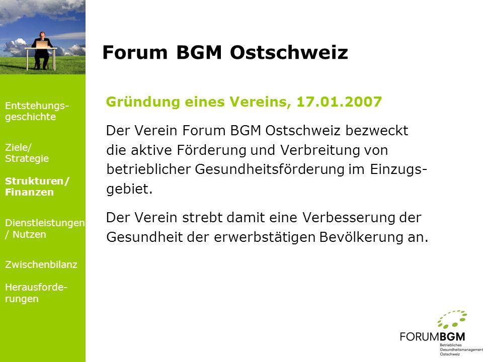 Forum BGM Ostschweiz Gründung eines Vereins, 17.01.2007
