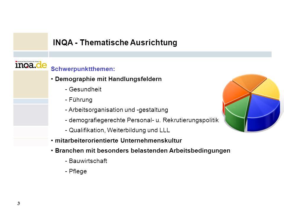 INQA - Thematische Ausrichtung