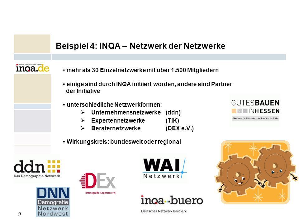 Beispiel 4: INQA – Netzwerk der Netzwerke