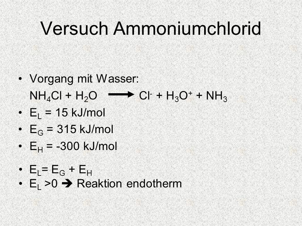 Versuch Ammoniumchlorid