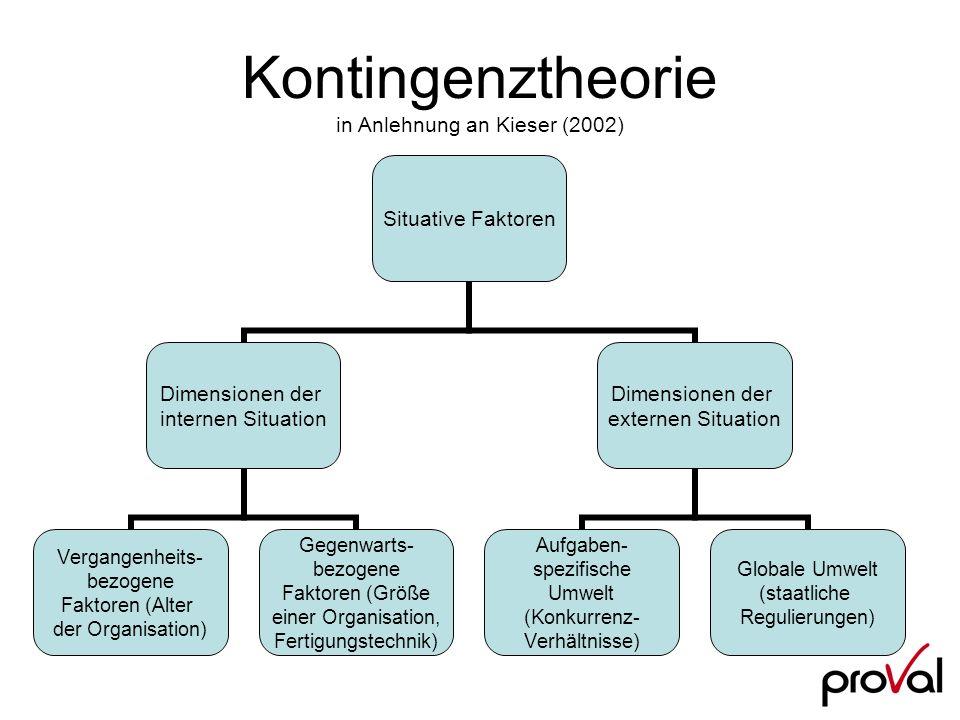 Kontingenztheorie in Anlehnung an Kieser (2002)