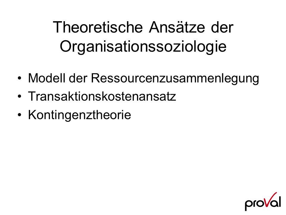 Theoretische Ansätze der Organisationssoziologie