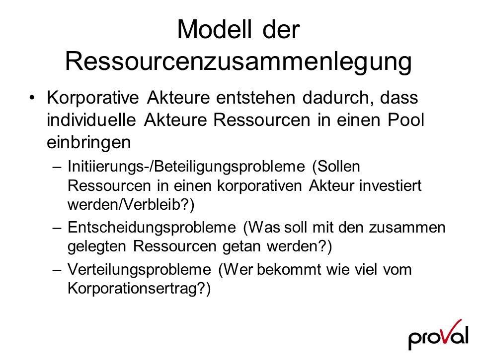 Modell der Ressourcenzusammenlegung