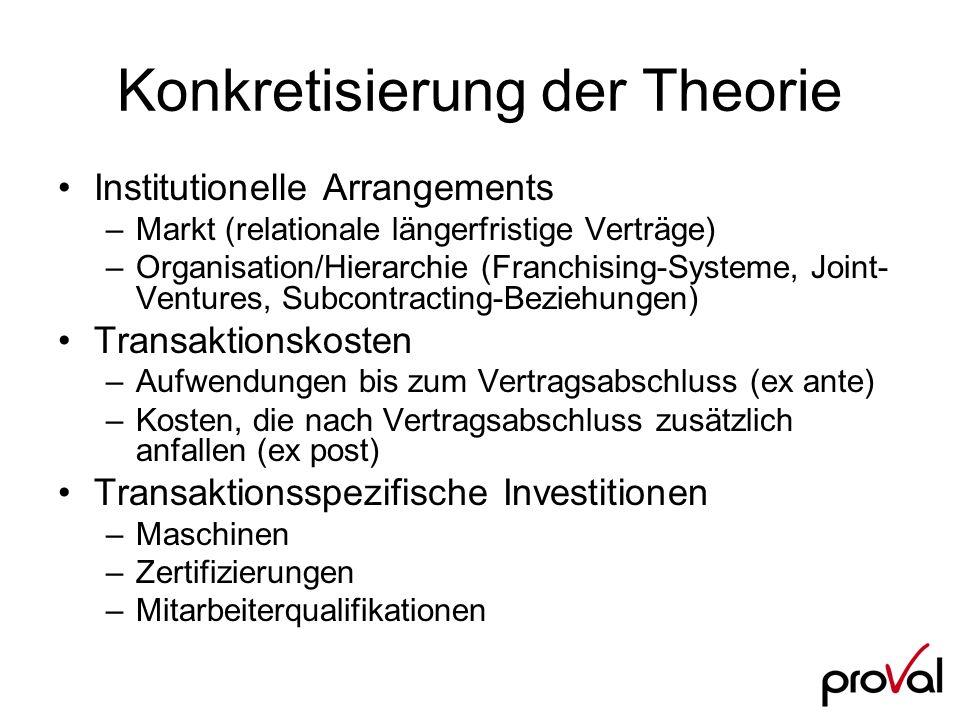 Konkretisierung der Theorie