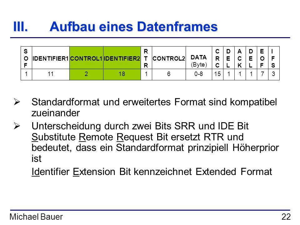 III. Aufbau eines Datenframes
