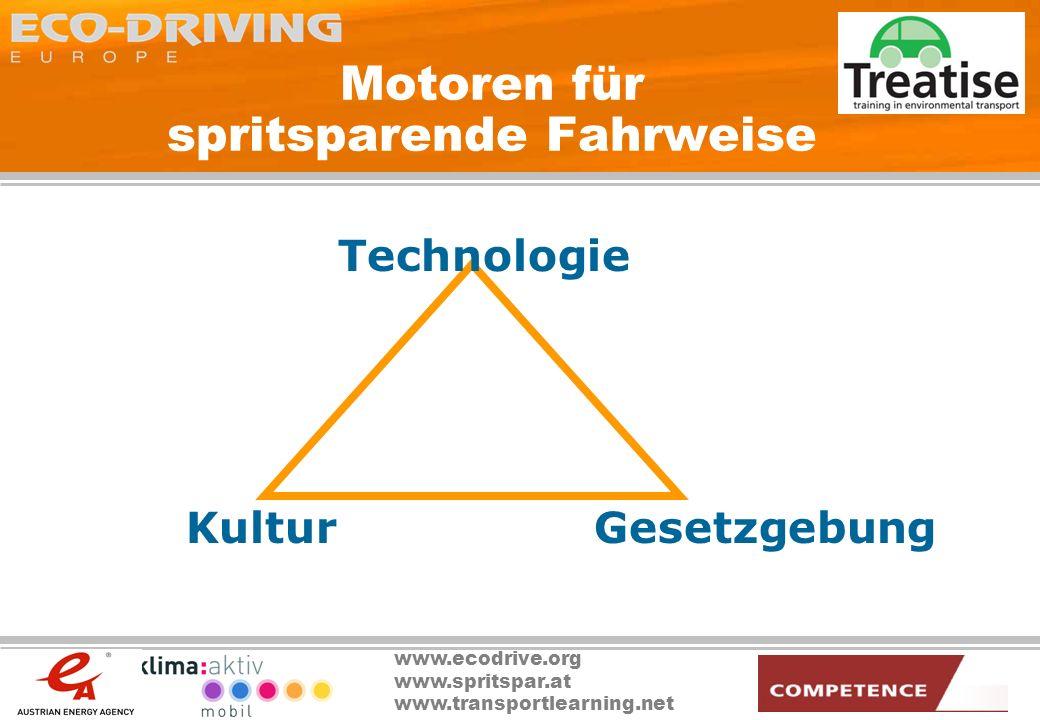 Motoren für spritsparende Fahrweise