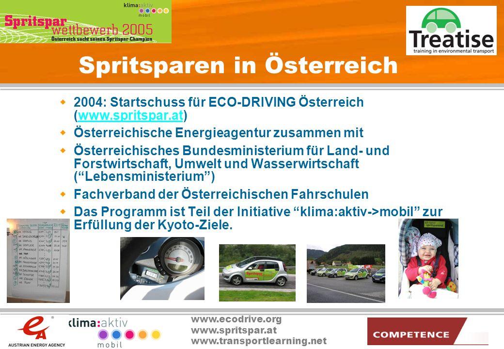 Spritsparen in Österreich