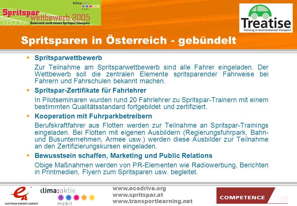 Spritsparen in Österreich - gebündelt