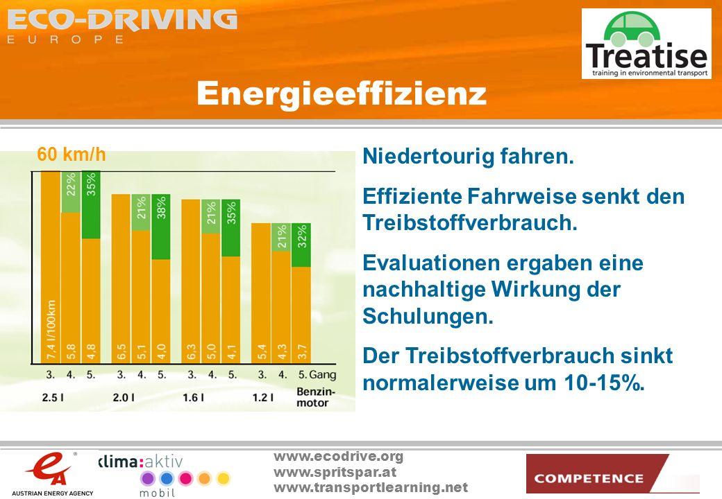Energieeffizienz Niedertourig fahren.