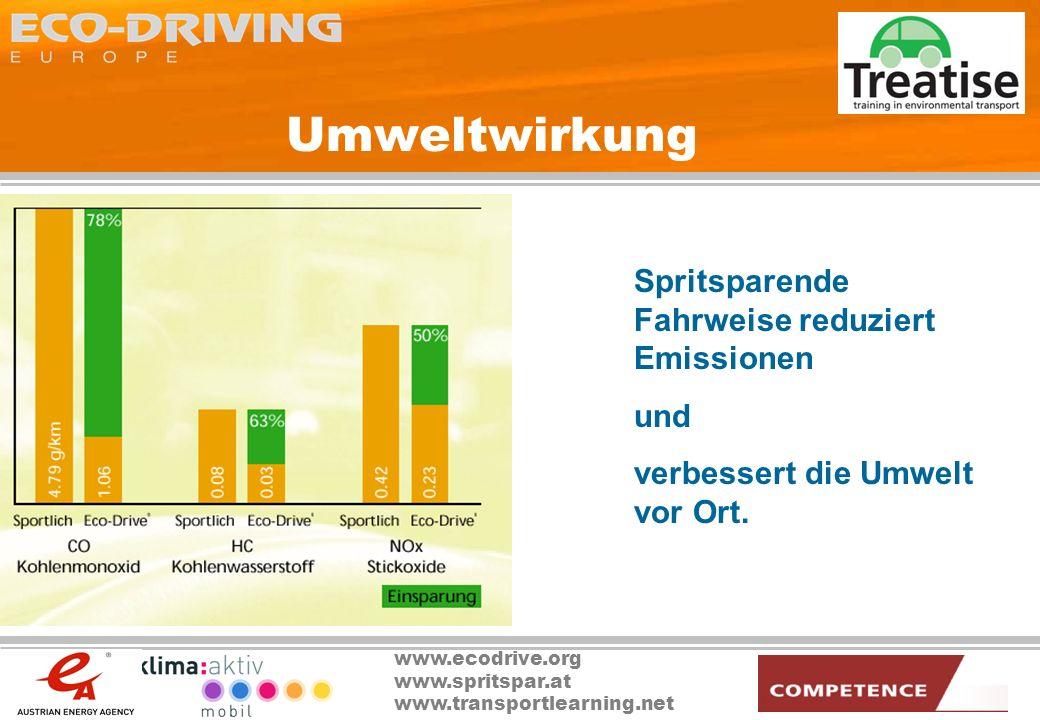 Umweltwirkung Spritsparende Fahrweise reduziert Emissionen und