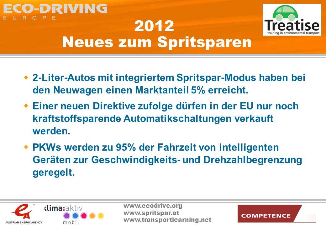 2012 Neues zum Spritsparen 2-Liter-Autos mit integriertem Spritspar-Modus haben bei den Neuwagen einen Marktanteil 5% erreicht.