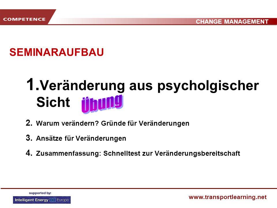 Veränderung aus psycholgischer Sicht