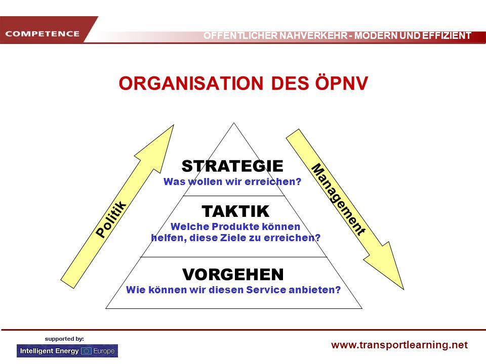 ORGANISATION DES ÖPNV STRATEGIE Was wollen wir erreichen