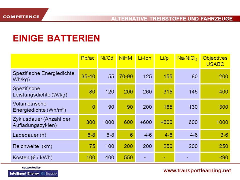 EINIGE BATTERIEN Pb/ac Ni/Cd NiHM Li-Ion Li/p Na/NiCl2