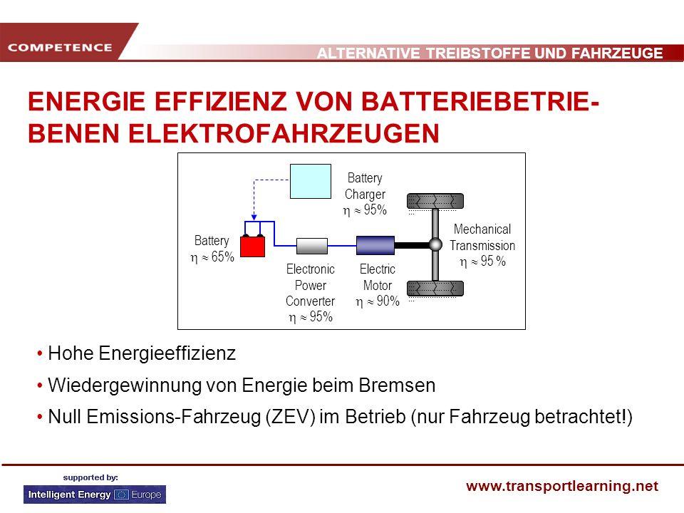ENERGIE EFFIZIENZ VON BATTERIEBETRIE-BENEN ELEKTROFAHRZEUGEN