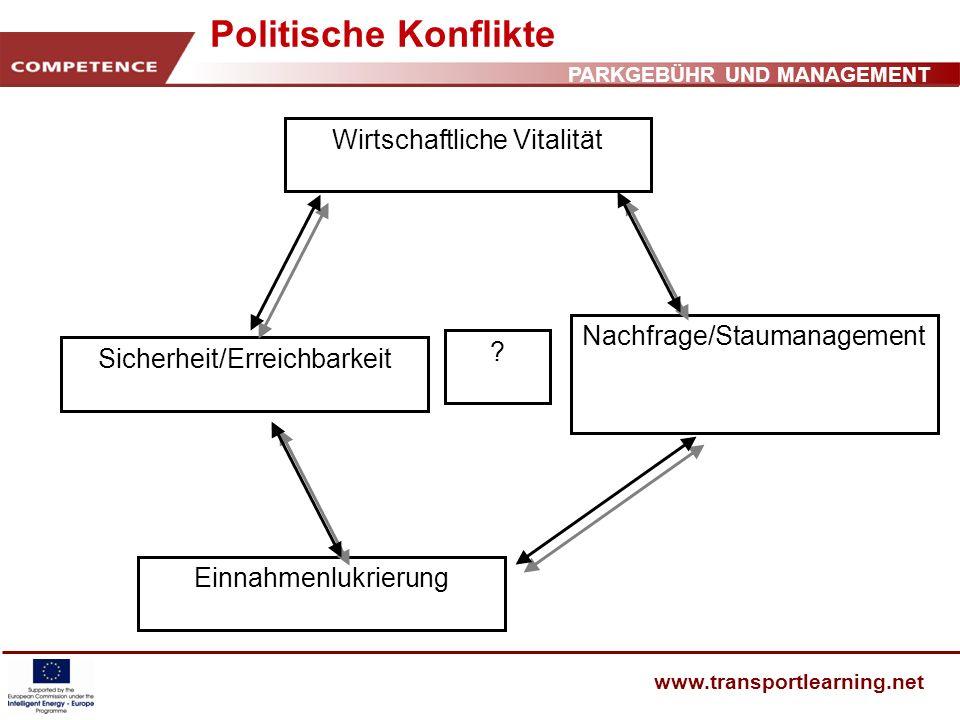 Politische Konflikte Wirtschaftliche Vitalität