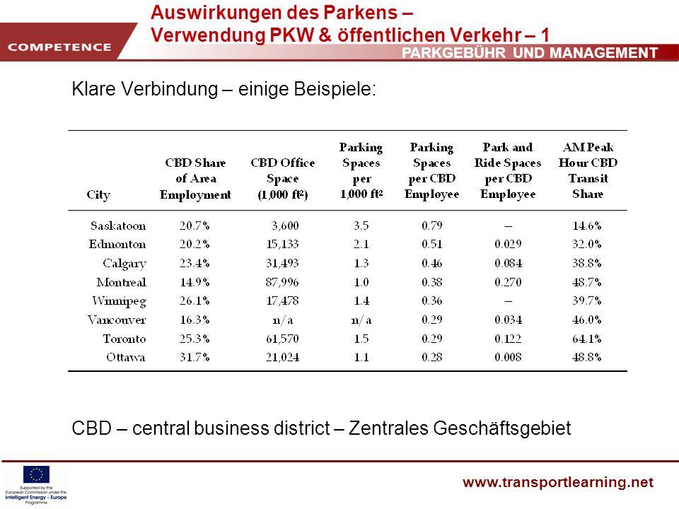 Auswirkungen des Parkens – Verwendung PKW & öffentlichen Verkehr – 1