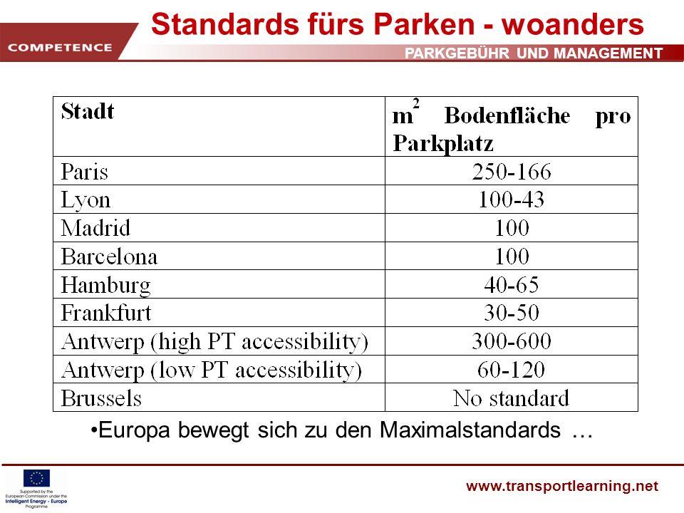 Standards fürs Parken - woanders
