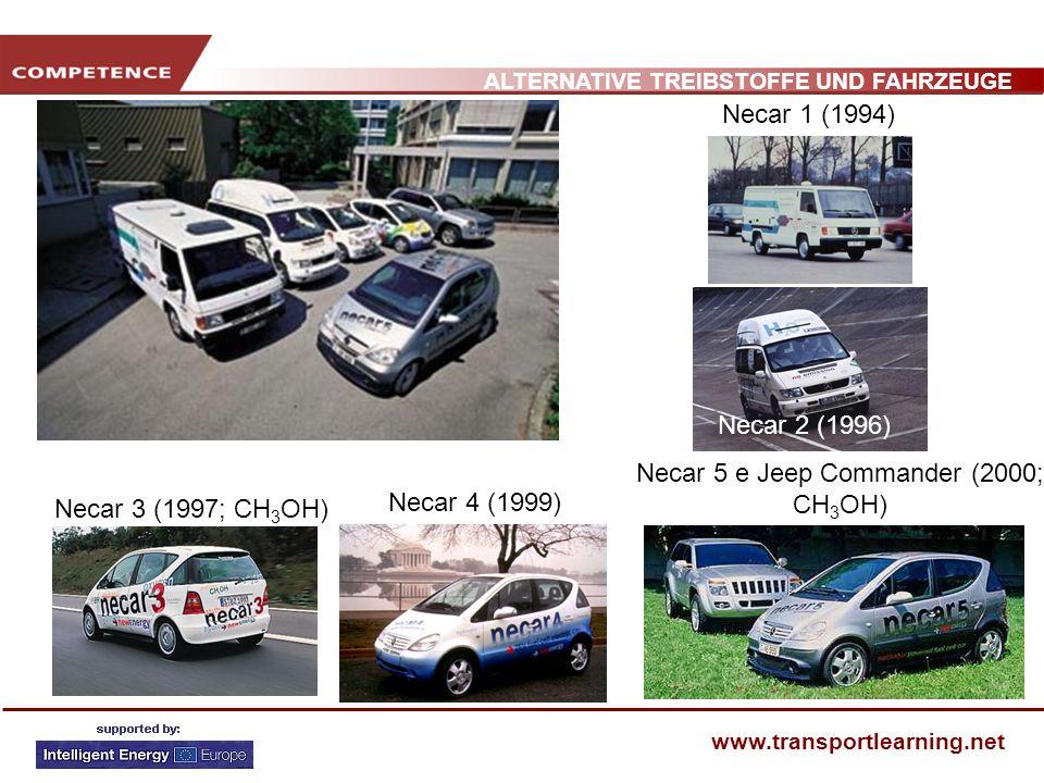 Necar 5 e Jeep Commander (2000; CH3OH)